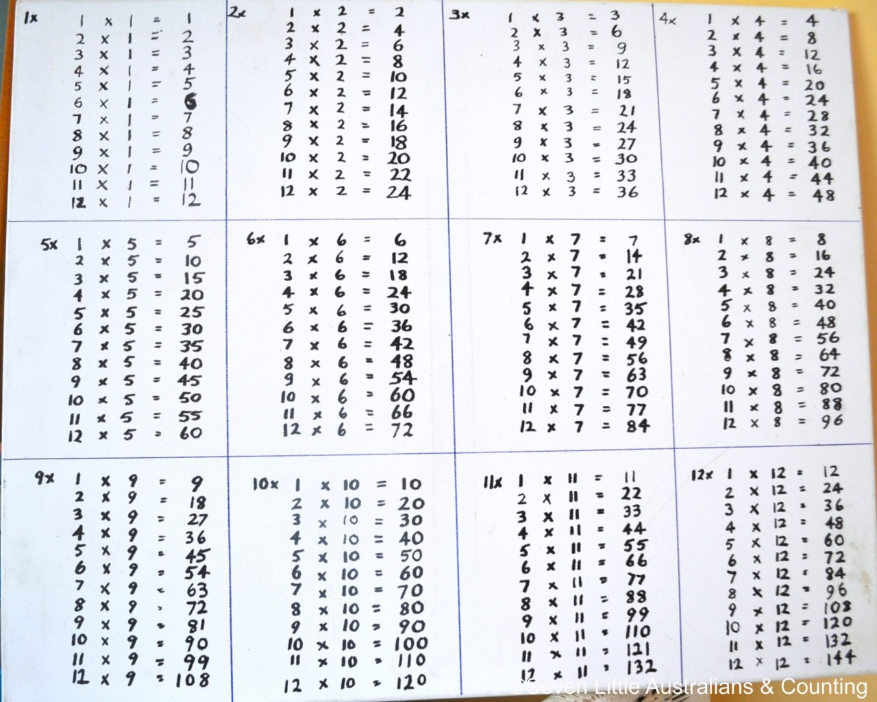 How to create your own multiplication chart seven little sorry no pics of the actual tracing as i was too busy holding the chart in one hand and the marker in the other nvjuhfo Gallery